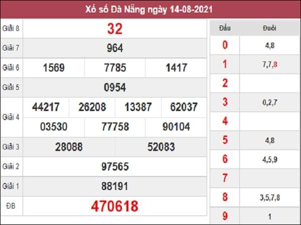 Dự đoán XSDNG 25-08-2021