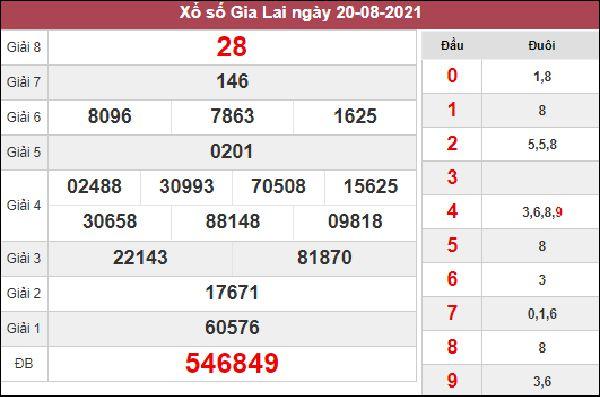 Dự đoán XSGL 27/8/2021 chốt KQXS Gia Lai cùng cao thủ