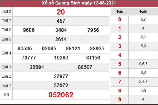 Dự đoán XSQB 19/8/2021 chốt cầu lô VIP Quảng Bình thứ 5
