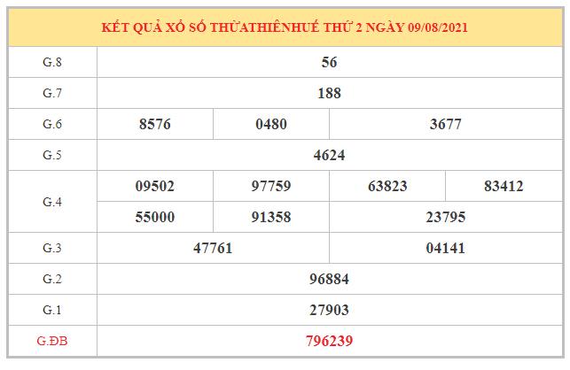 Dự đoán XSTTH ngày 16/8/2021 dựa trên kết quả kì trước