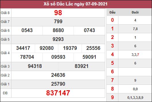 Dự đoán XSDLK ngày 14/9/2021 dựa trên kết quả kì trước