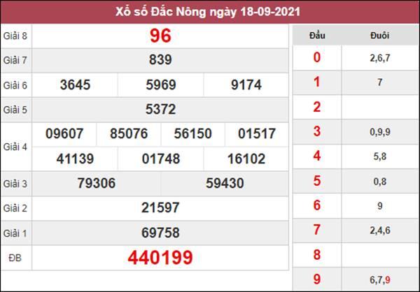 Dự đoán SXDNO 25/9/2021 thứ 7 chốt số chiều tối nay