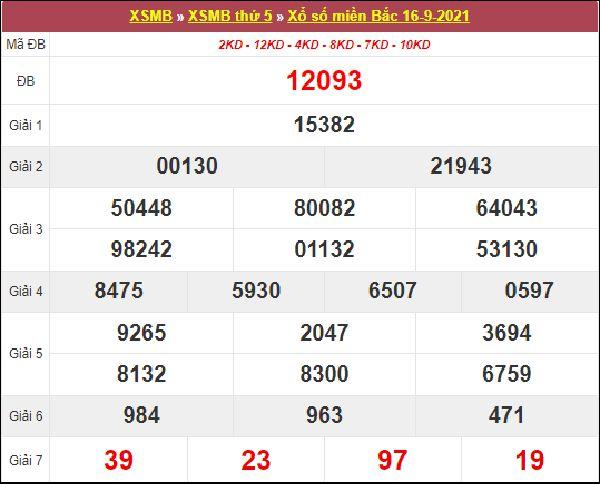Dự đoán KQXSMB 17/9/2021 thứ 6 chốt số xác suất về cao