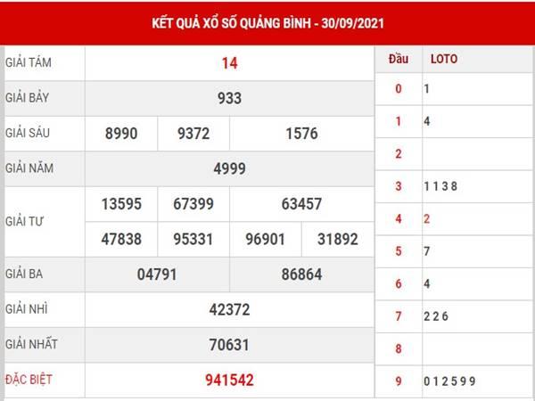 Phân tích sổ xố Quảng Bình 7/10/2021 - Soi cầu lô VIP thứ 5