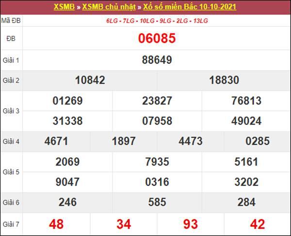 Dự đoán KQXSMB 11/10/2021 thứ 2 soi cầu lô VIP chuẩn