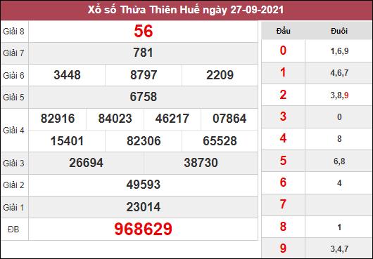 Dự đoán XSTTH ngày 4/10/2021 chốt số Thừa Thiên Huế